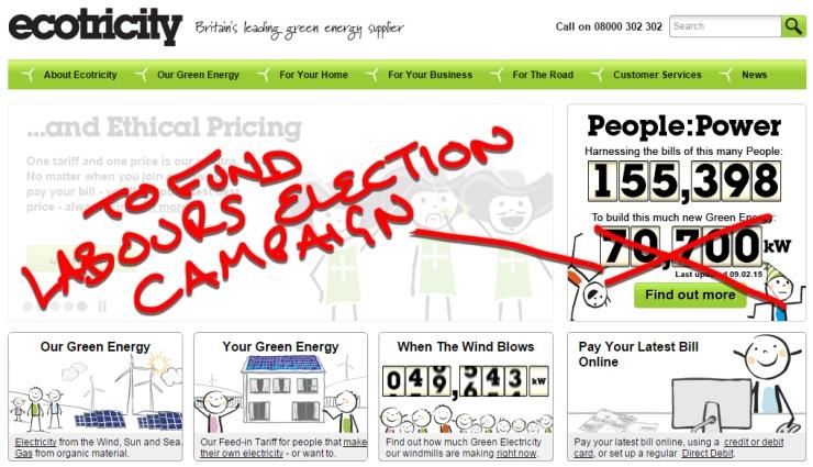 Ecotricity Web